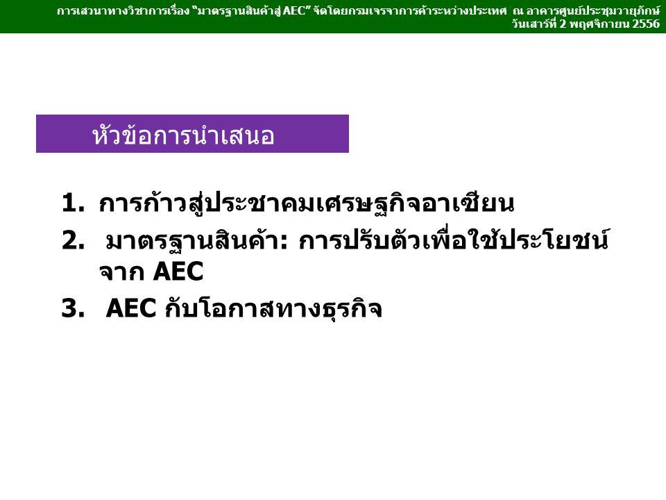 การก้าวสู่ประชาคมเศรษฐกิจอาเซียน