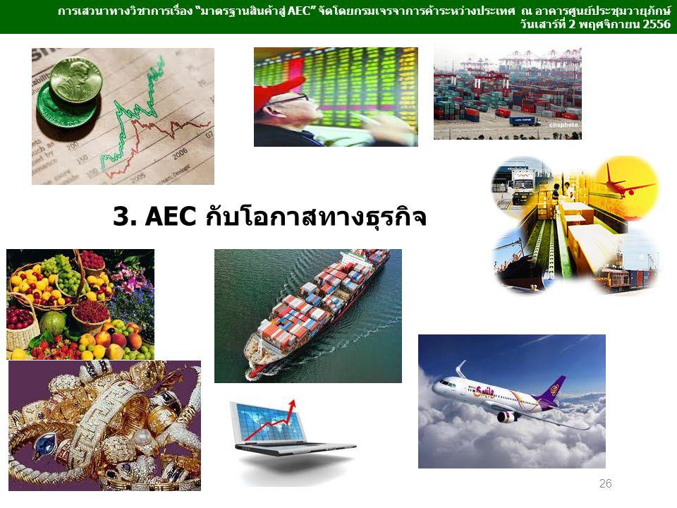 3. AEC กับโอกาสทางธุรกิจ