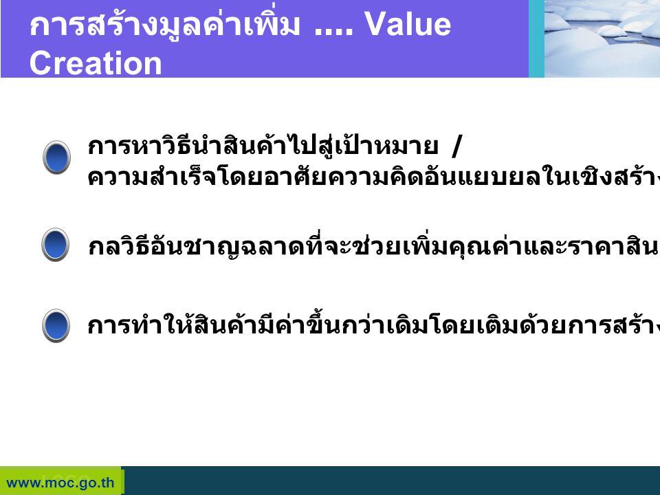 การสร้างมูลค่าเพิ่ม .... Value Creation