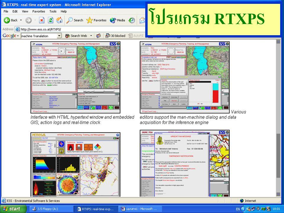 โปรแกรม RTXPS