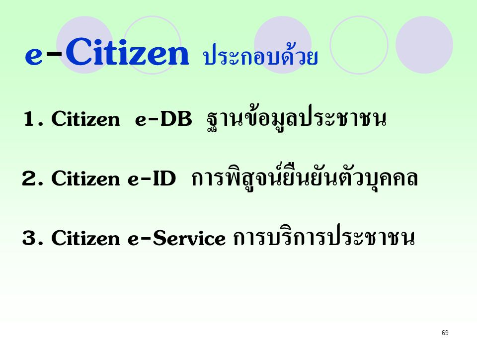 e-Citizen ประกอบด้วย 1. Citizen e-DB ฐานข้อมูลประชาชน