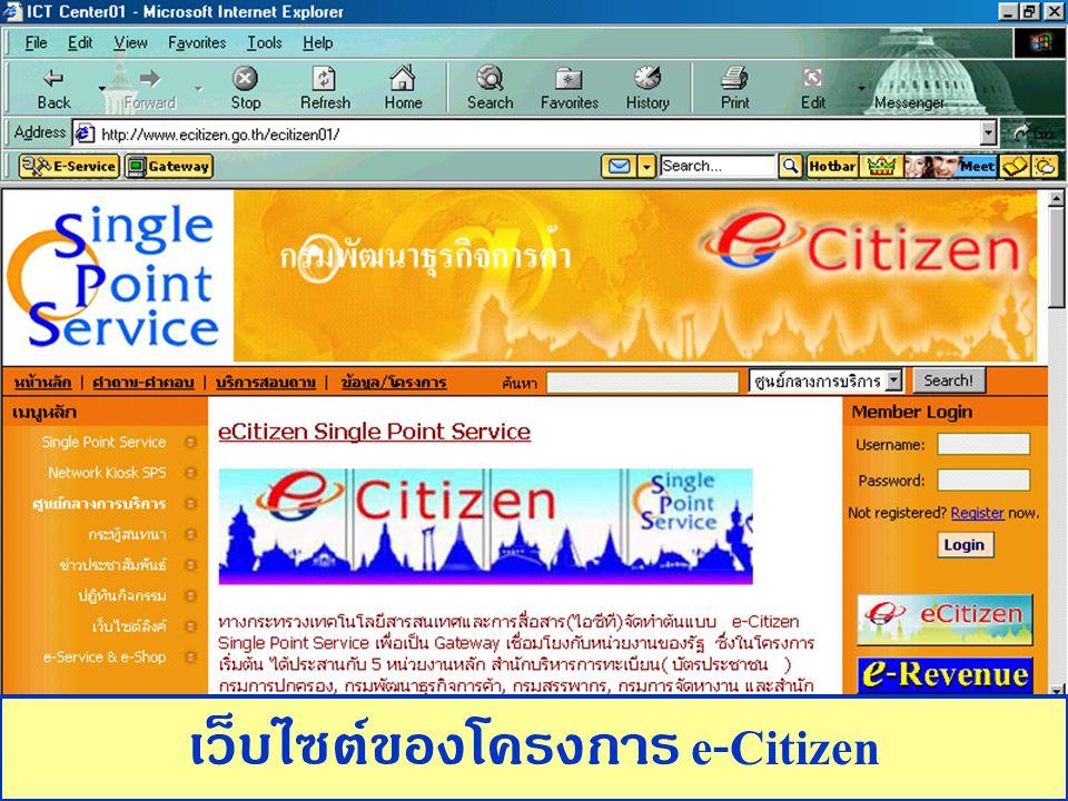 เว็บไซต์ของโครงการ e-Citizen