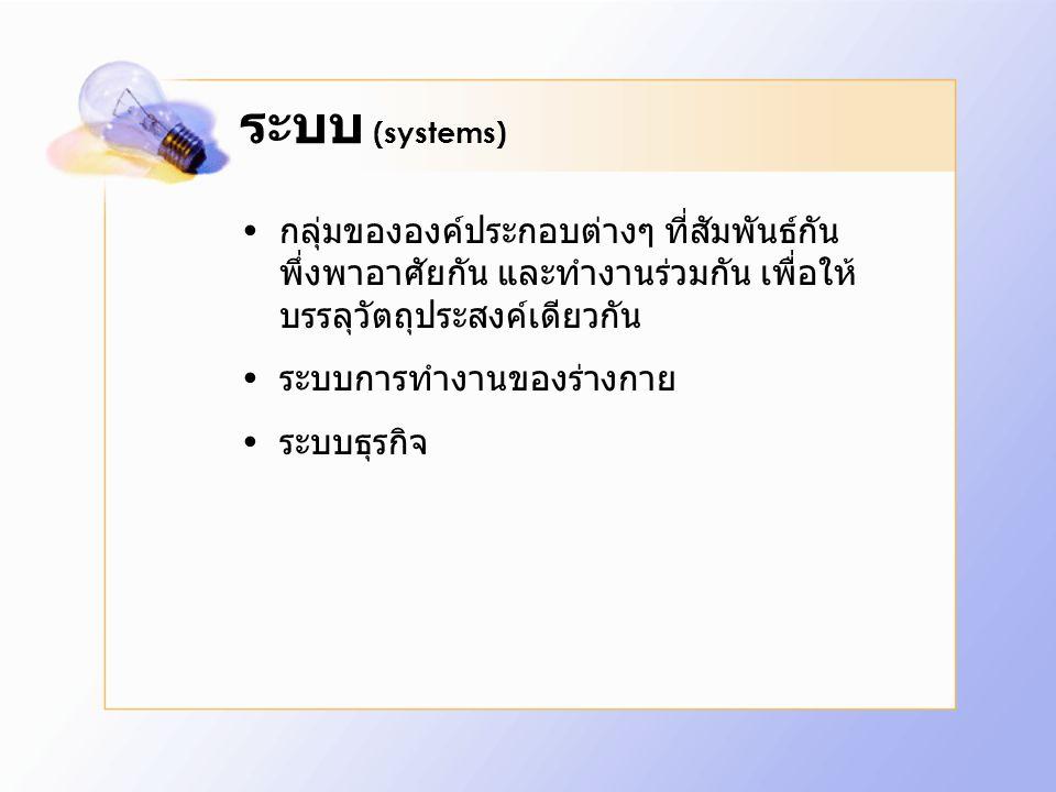 ระบบ (systems) กลุ่มขององค์ประกอบต่างๆ ที่สัมพันธ์กัน พึ่งพาอาศัยกัน และทำงานร่วมกัน เพื่อให้บรรลุวัตถุประสงค์เดียวกัน.