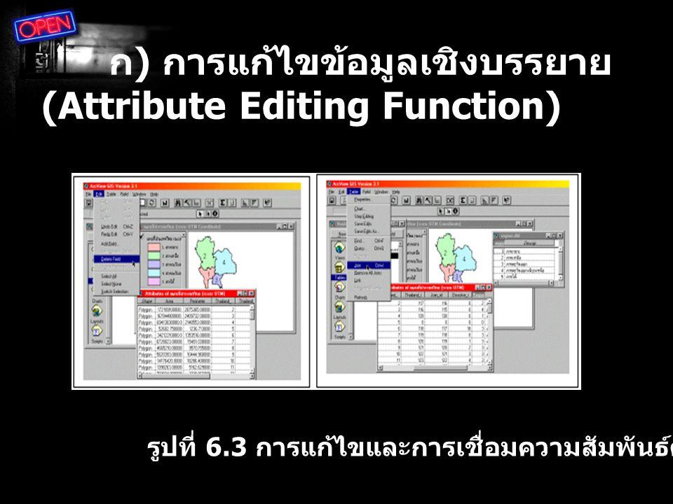 ก) การแก้ไขข้อมูลเชิงบรรยาย (Attribute Editing Function)