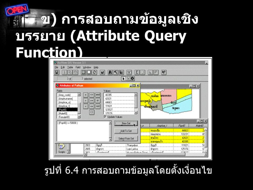 ข) การสอบถามข้อมูลเชิงบรรยาย (Attribute Query Function)