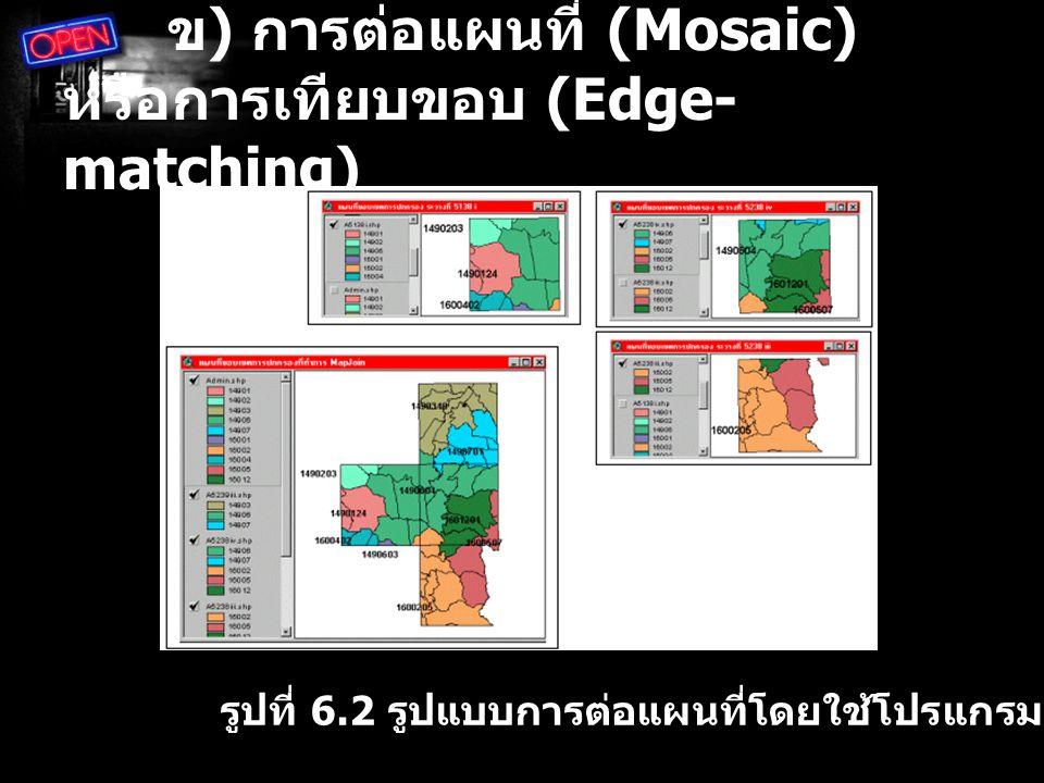 ข) การต่อแผนที่ (Mosaic) หรือการเทียบขอบ (Edge-matching)