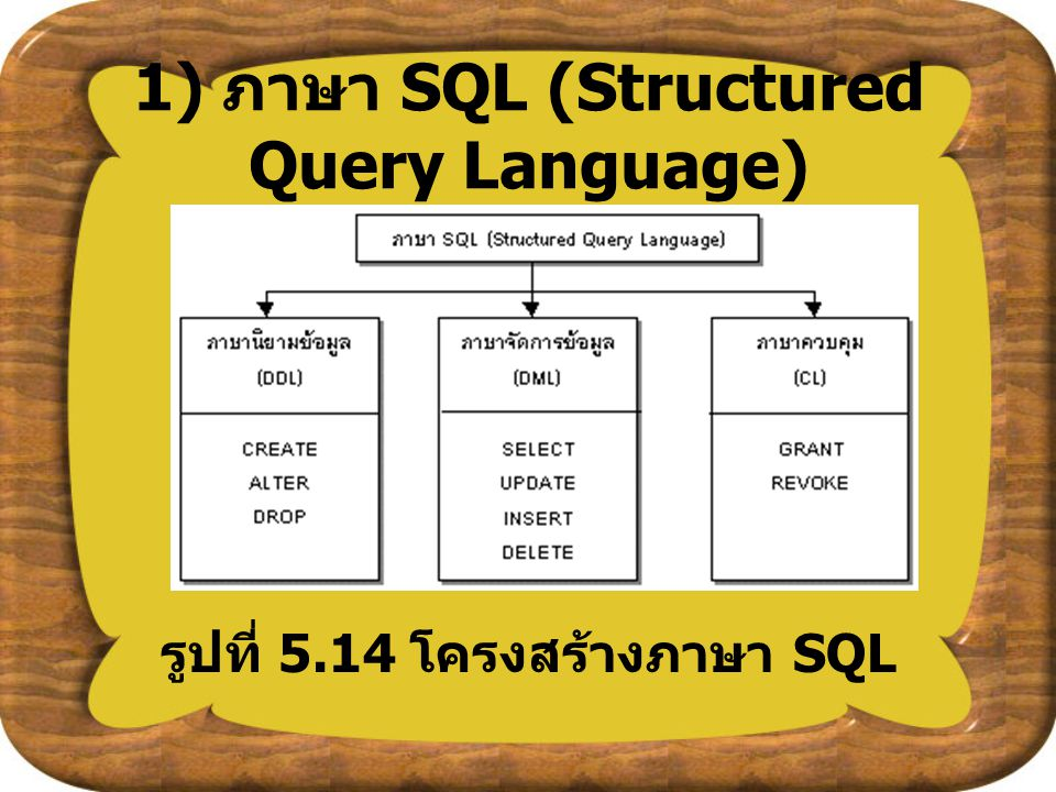 1) ภาษา SQL (Structured Query Language)