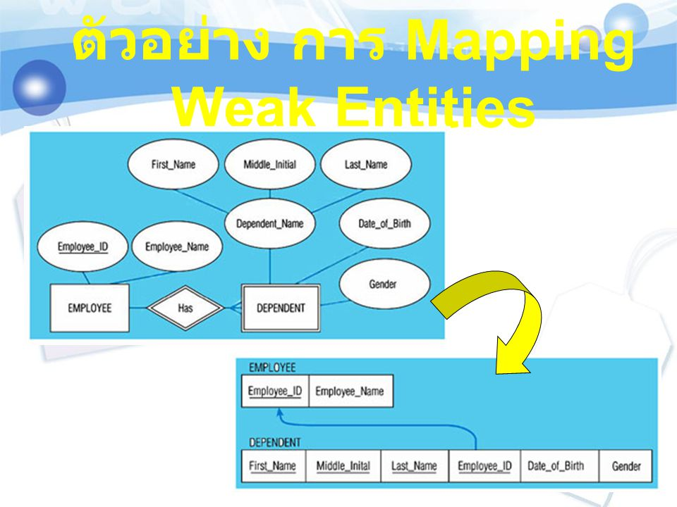 ตัวอย่าง การ Mapping Weak Entities