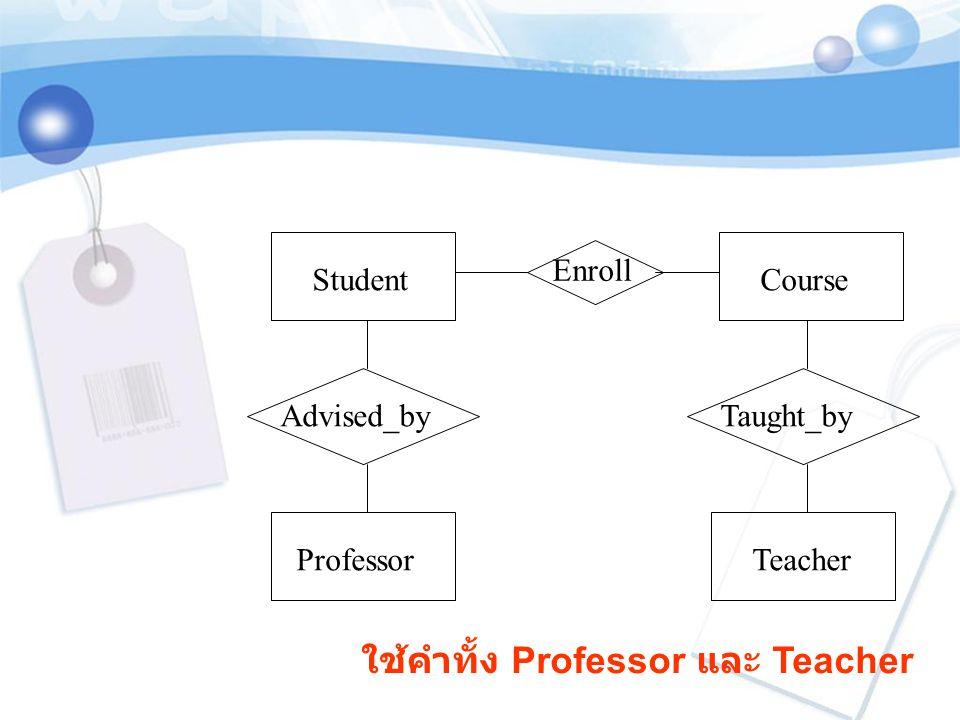 ใช้คำทั้ง Professor และ Teacher