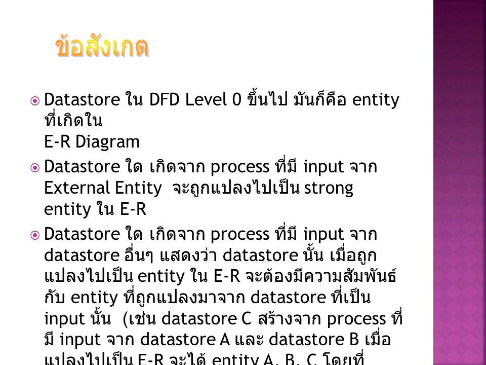 ข้อสังเกต Datastore ใน DFD Level 0 ขึ้นไป มันก็คือ entity ที่เกิดใน E-R Diagram.