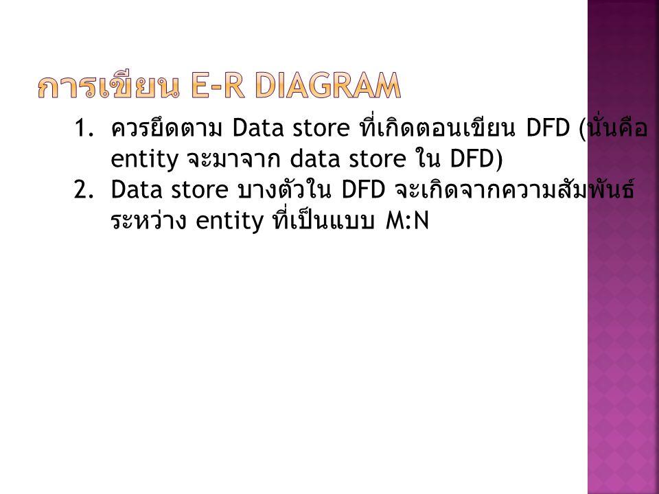 การเขียน E-R DIAGRAM ควรยึดตาม Data store ที่เกิดตอนเขียน DFD (นั่นคือ entity จะมาจาก data store ใน DFD)