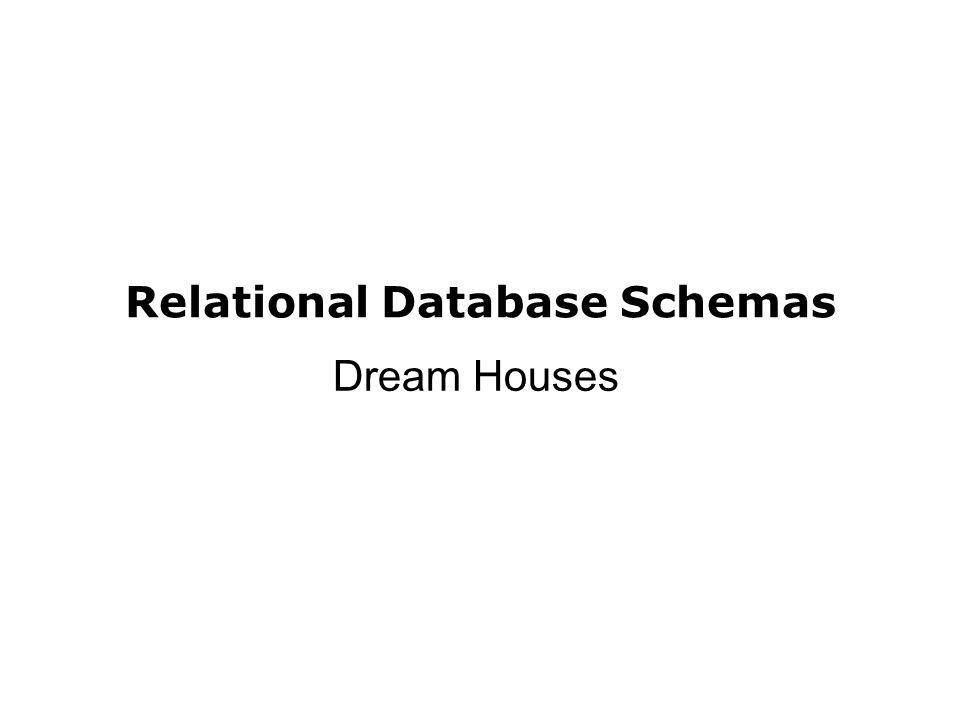 Relational Database Schemas