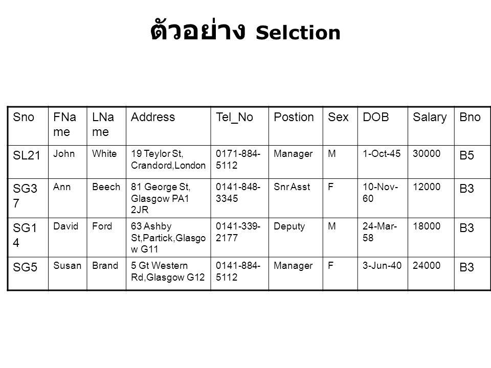 ตัวอย่าง Selction Sno FName LName Address Tel_No Postion Sex DOB