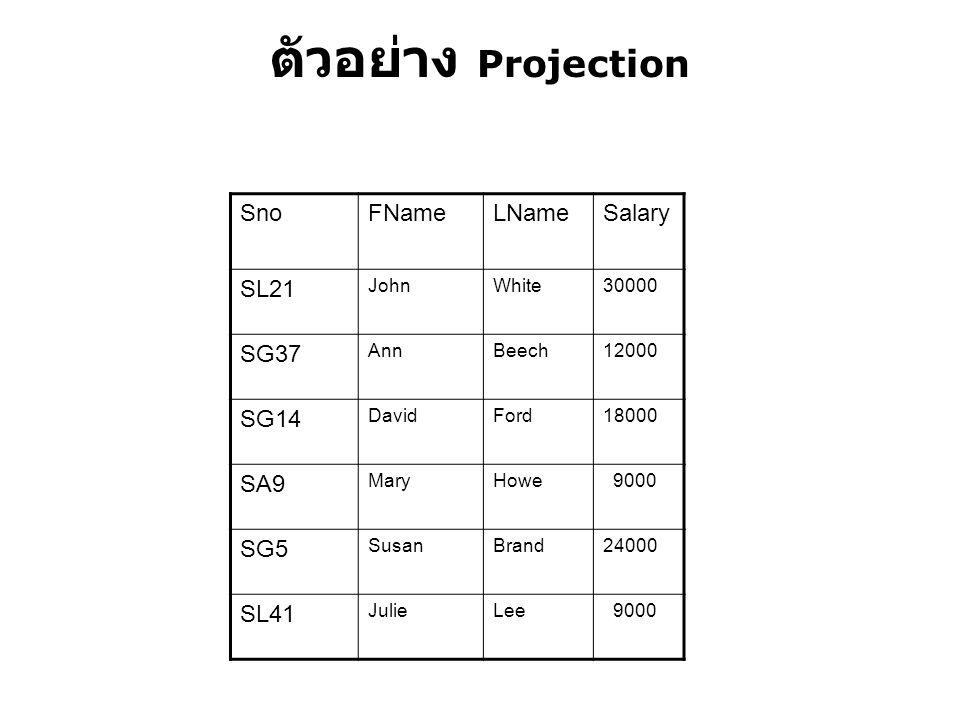 ตัวอย่าง Projection Sno FName LName Salary SL21 SG37 SG14 SA9 SG5 SL41