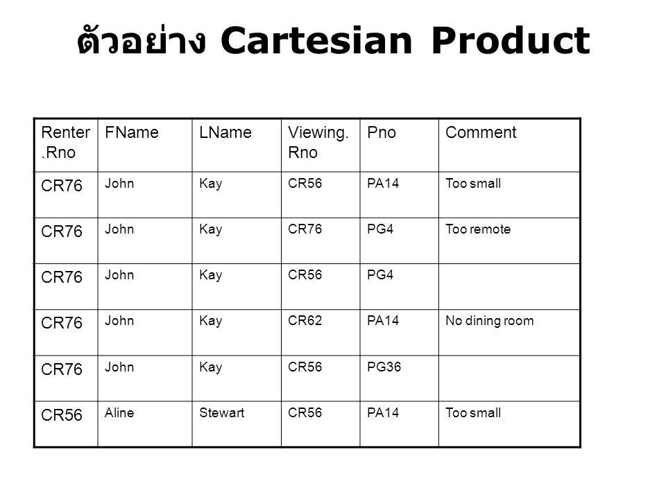 ตัวอย่าง Cartesian Product