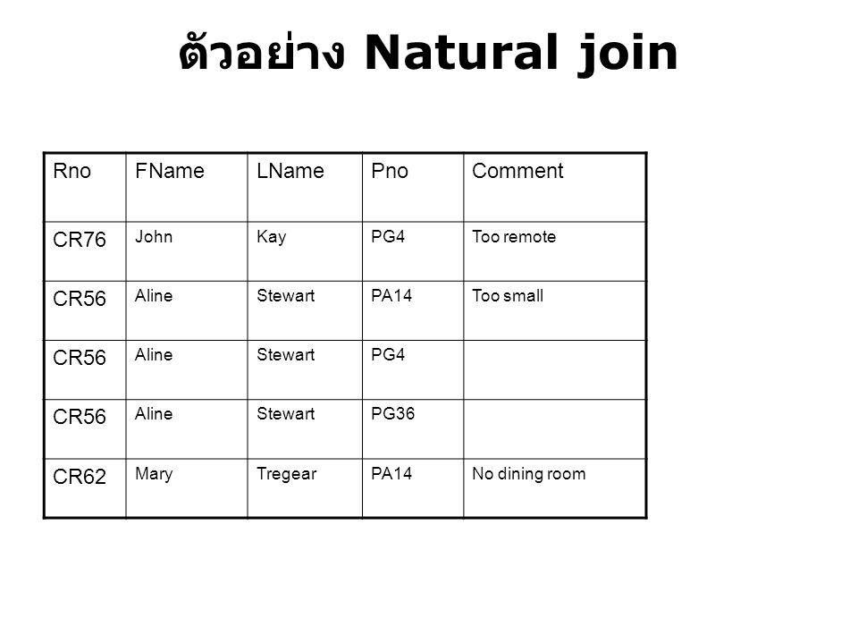 ตัวอย่าง Natural join Rno FName LName Pno Comment CR76 CR56 CR62 John
