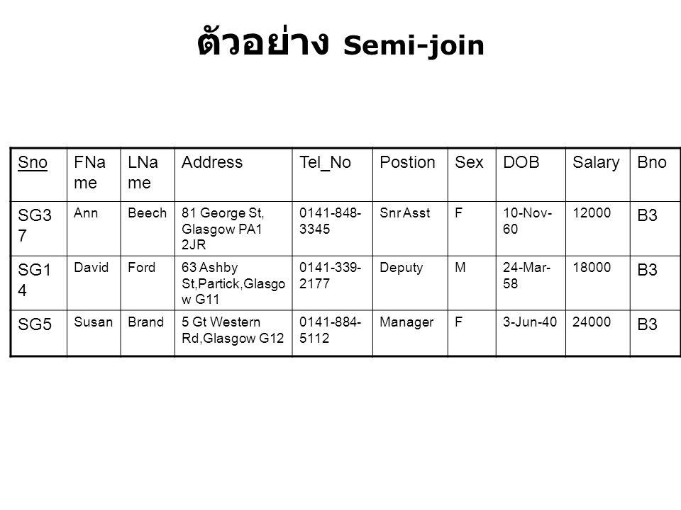 ตัวอย่าง Semi-join Sno FName LName Address Tel_No Postion Sex DOB