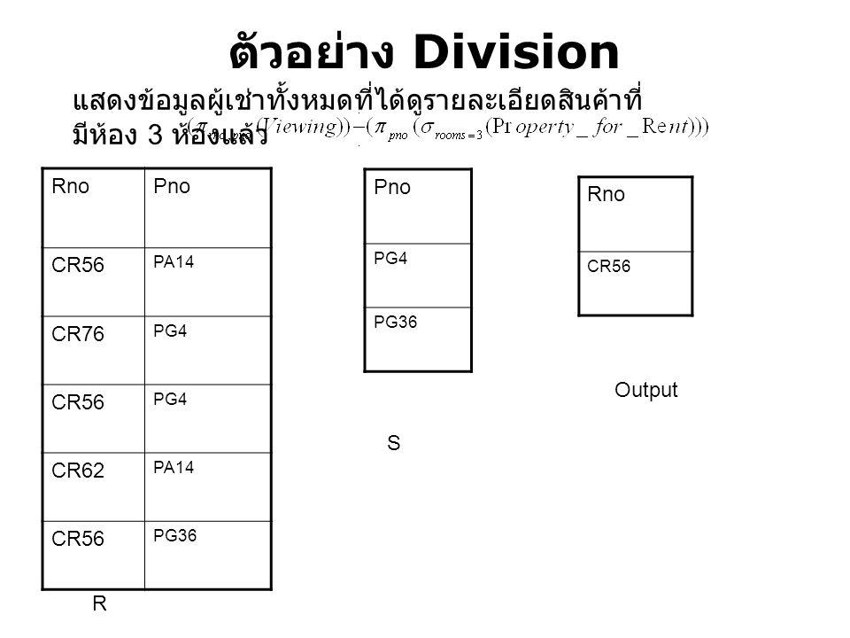 ตัวอย่าง Division แสดงข้อมูลผู้เช่าทั้งหมดที่ได้ดูรายละเอียดสินค้าที่มีห้อง 3 ห้องแล้ว. Rno. Pno.