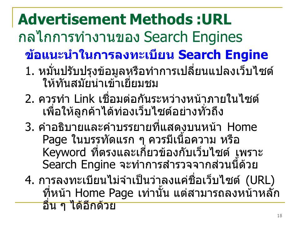Advertisement Methods :URL กลไกการทำงานของ Search Engines