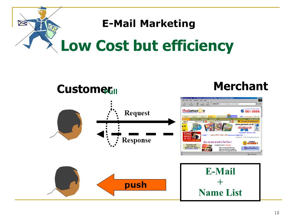 Low Cost but efficiency