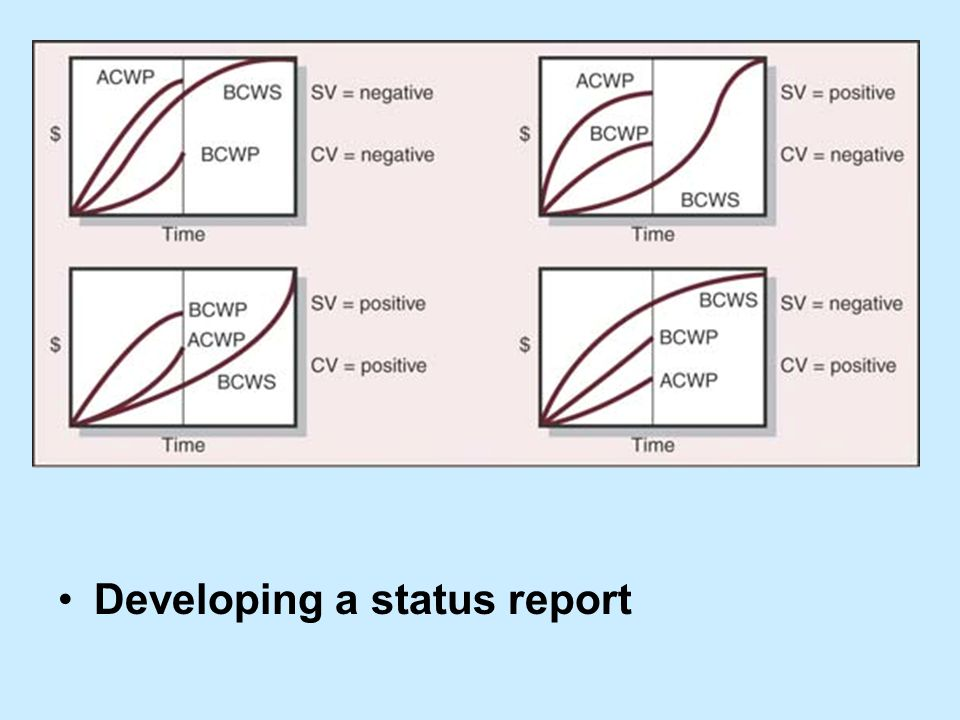 Developing a status report