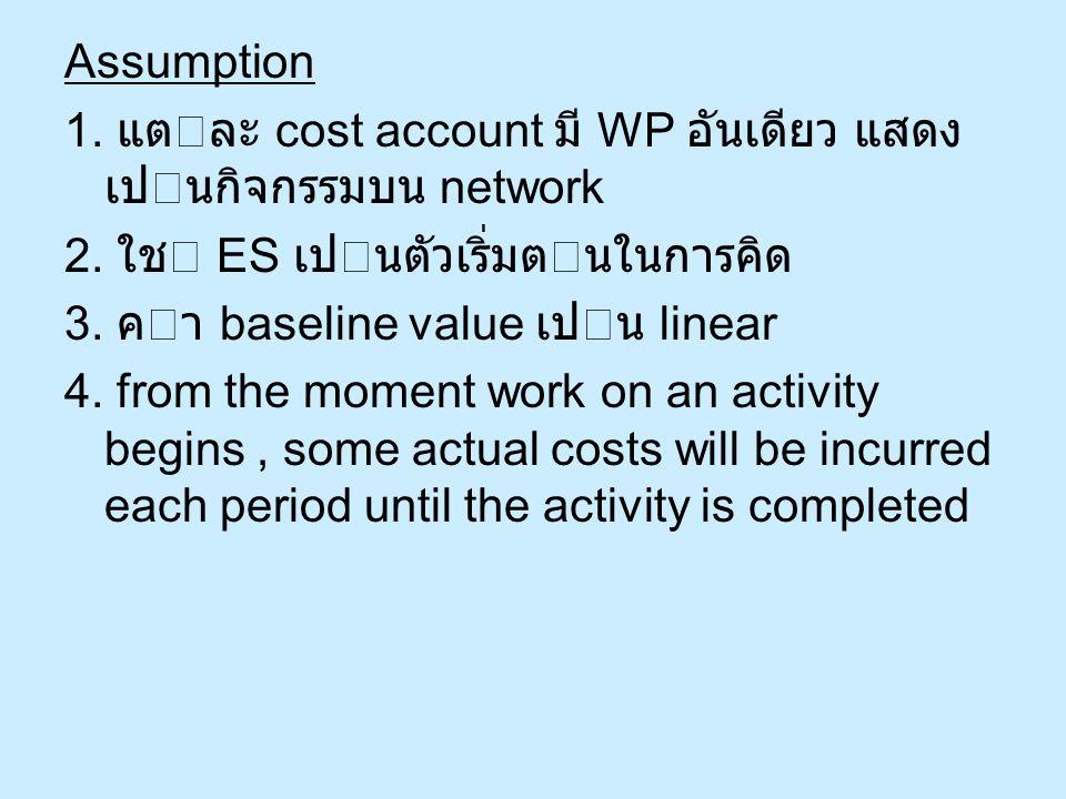 Assumption 1. แตละ cost account มี WP อันเดียว แสดงเปนกิจกรรมบน network. 2. ใช ES เปนตัวเริ่มตนในการคิด.