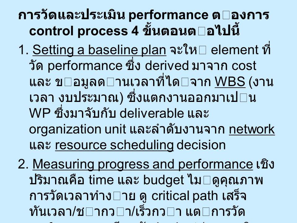 การวัดและประเมิน performance ตองการ control process 4 ขั้นตอนตอไปนี้