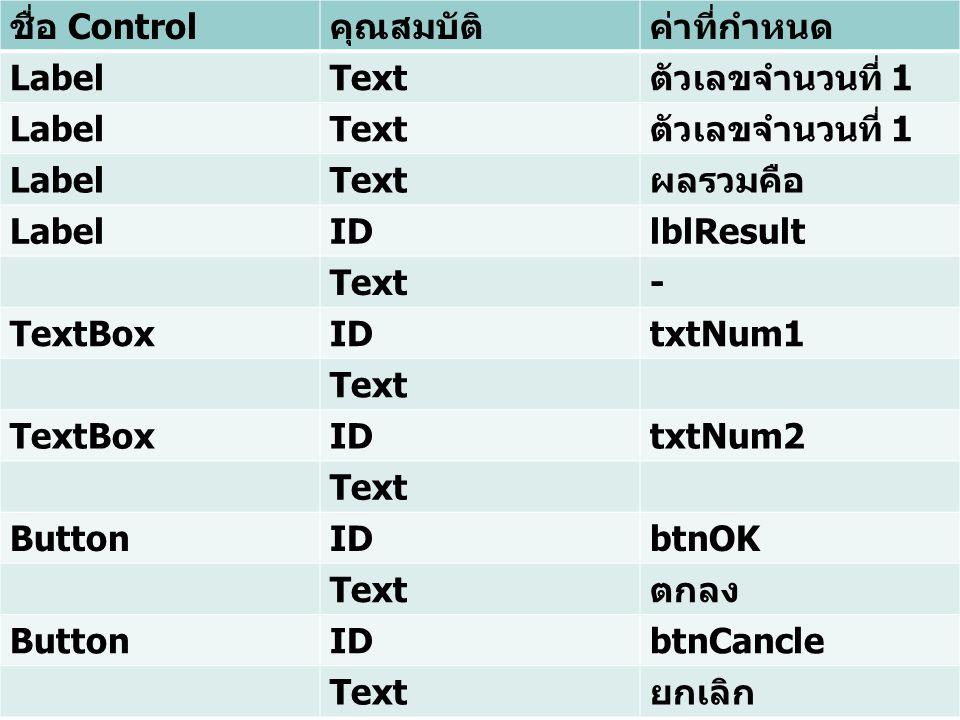 ตัวอย่าง ชื่อ Control คุณสมบัติ ค่าที่กำหนด Label Text