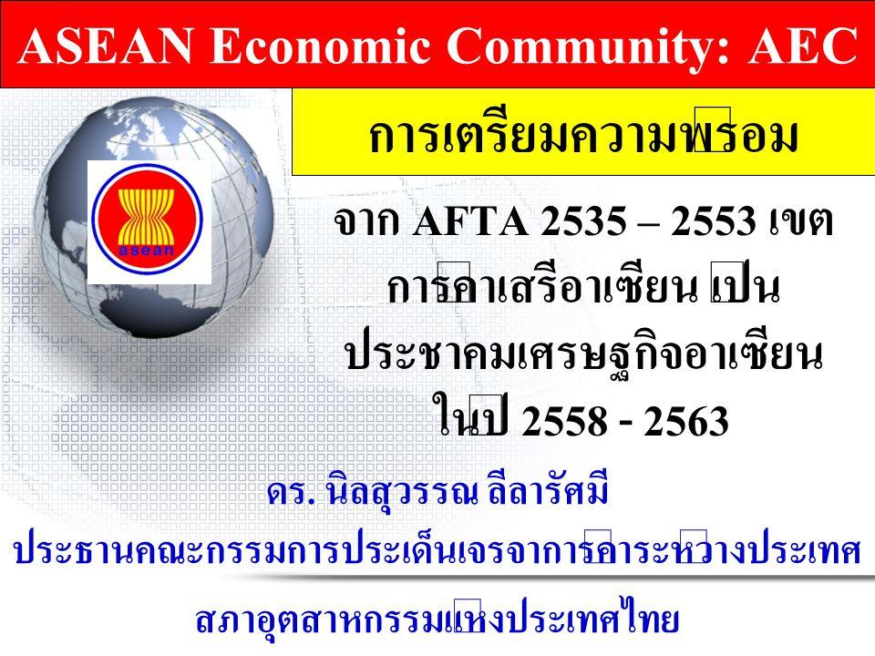 ASEAN Economic Community: AEC