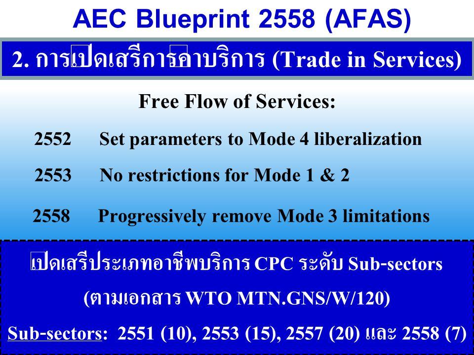 2. การเปิดเสรีการค้าบริการ (Trade in Services)