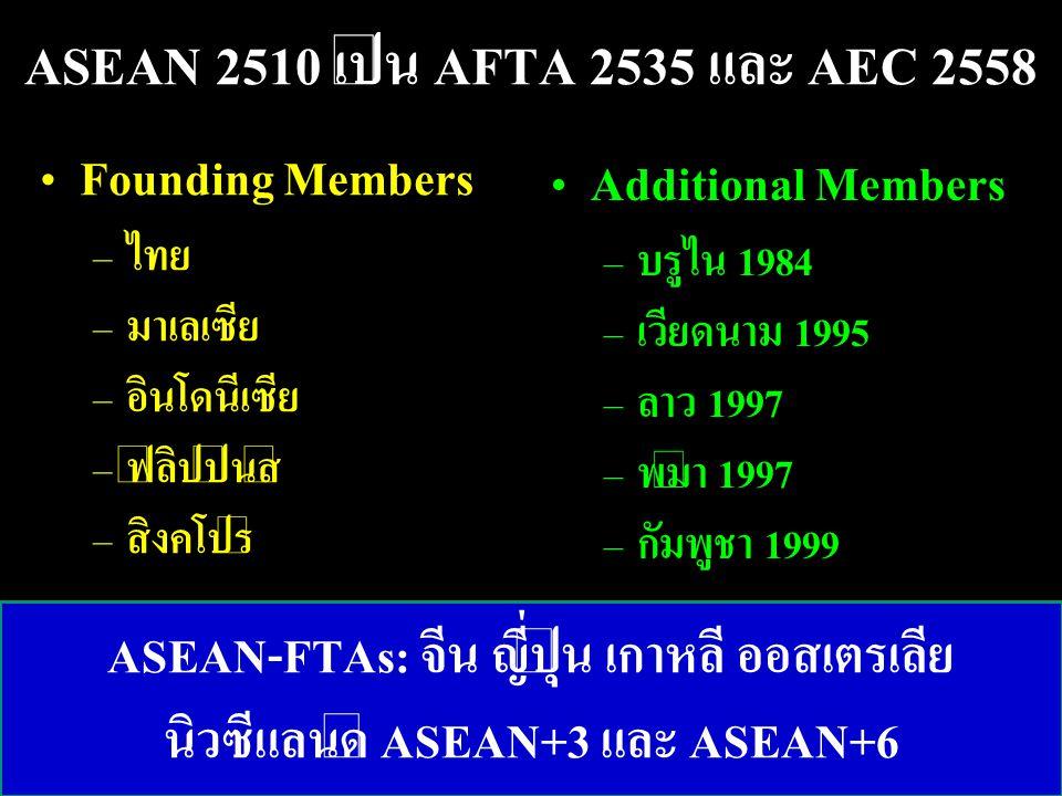 ASEAN 2510 เป็น AFTA 2535 และ AEC 2558 Founding Members