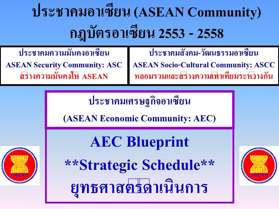 ประชาคมอาเซียน (ASEAN Community) กฎบัตรอาเซียน 2553 - 2558