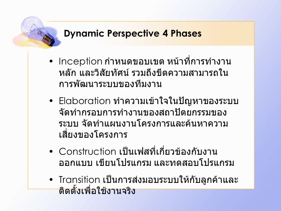 Dynamic Perspective 4 Phases