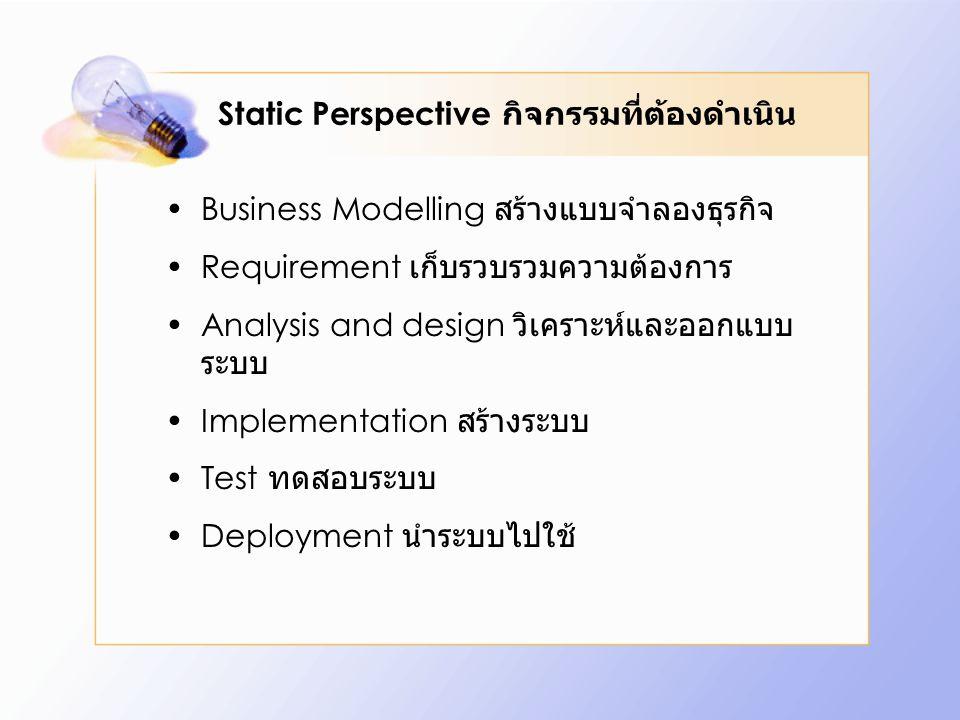 Static Perspective กิจกรรมที่ต้องดำเนิน