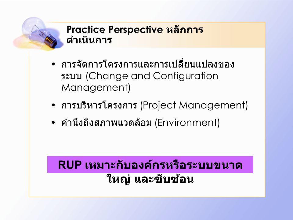 Practice Perspective หลักการดำเนินการ