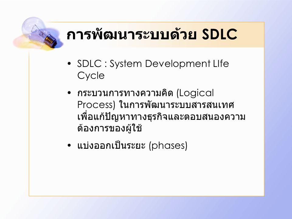 การพัฒนาระบบด้วย SDLC