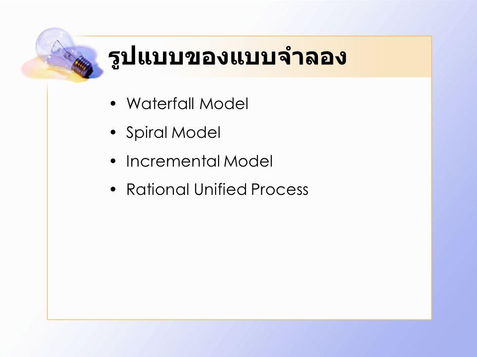 รูปแบบของแบบจำลอง Waterfall Model Spiral Model Incremental Model