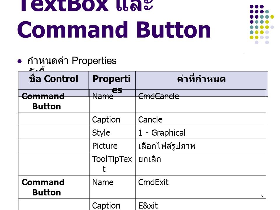 TextBox และ Command Button