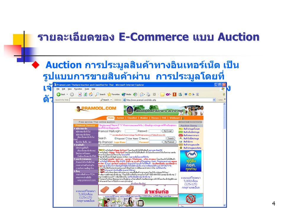 รายละเอียดของ E-Commerce แบบ Auction