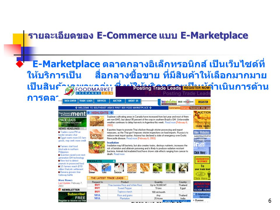 รายละเอียดของ E-Commerce แบบ E-Marketplace