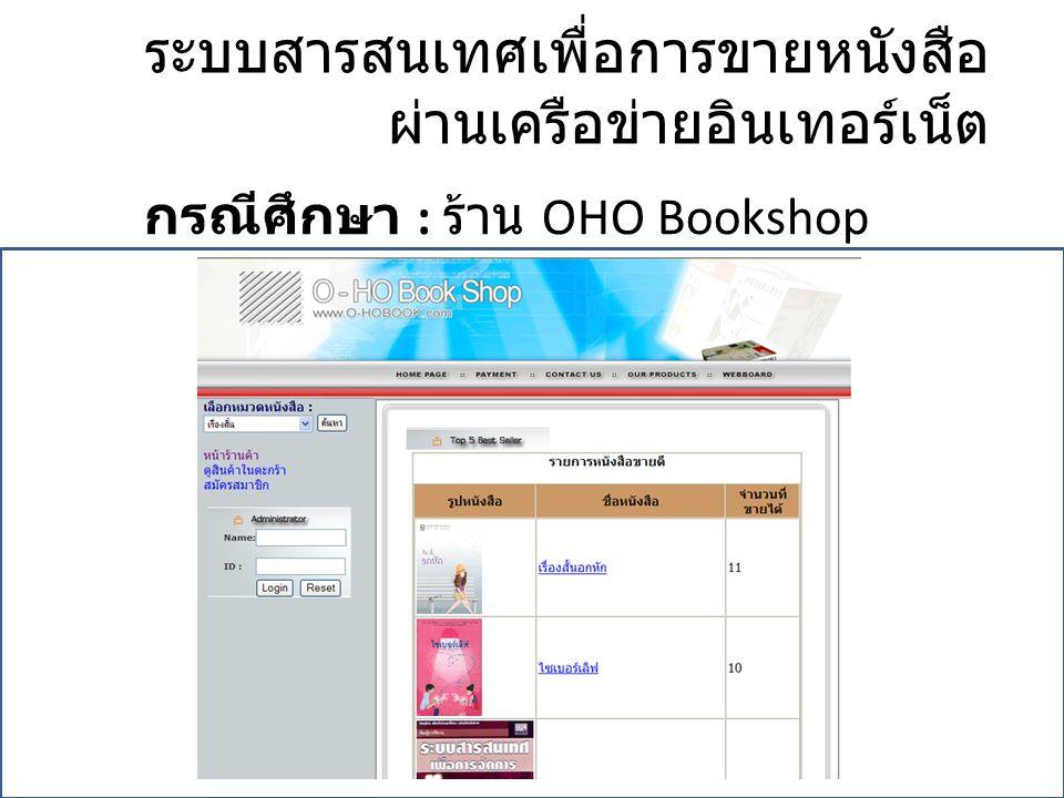 กรณีศึกษา : ร้าน OHO Bookshop