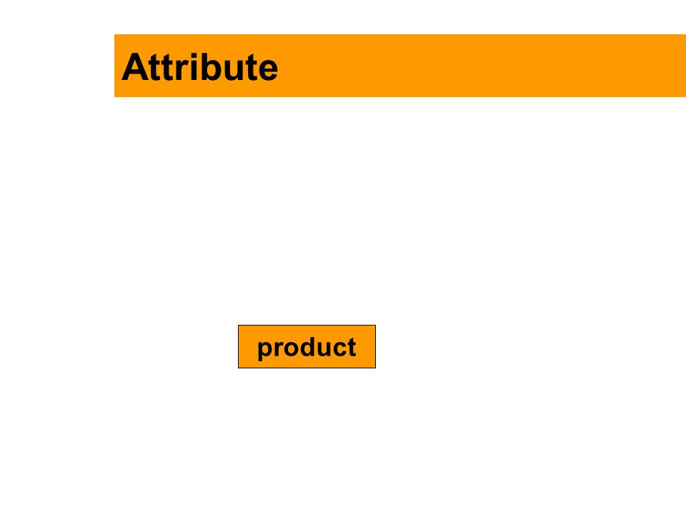 Attribute product