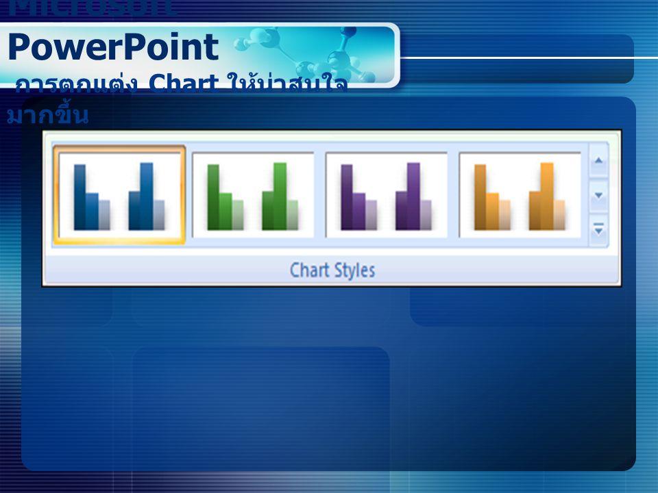 Microsoft PowerPoint การตกแต่ง Chart ให้น่าสนใจมากขึ้น