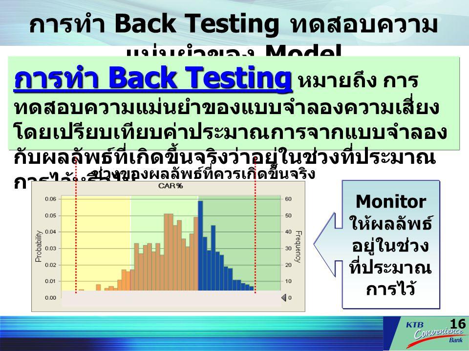 การทำ Back Testing ทดสอบความแม่นยำของ Model