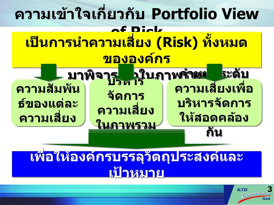 ความเข้าใจเกี่ยวกับ Portfolio View of Risk
