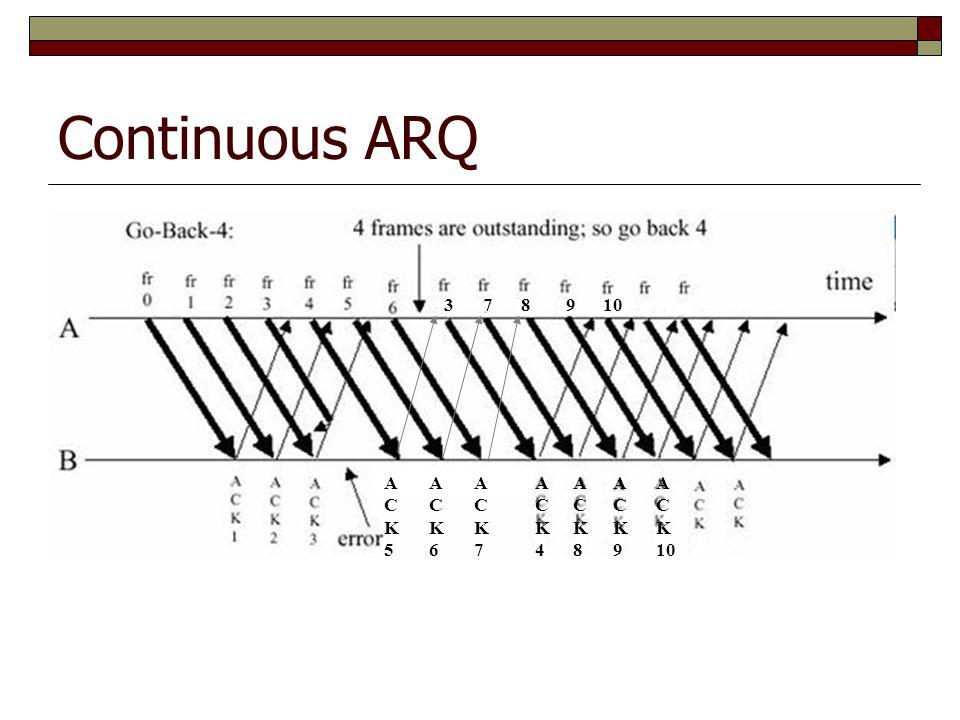Continuous ARQ 3 7 8 9 10 A C K 5 A C K 6 A C K 7 A C K 4 A C K 8 A C