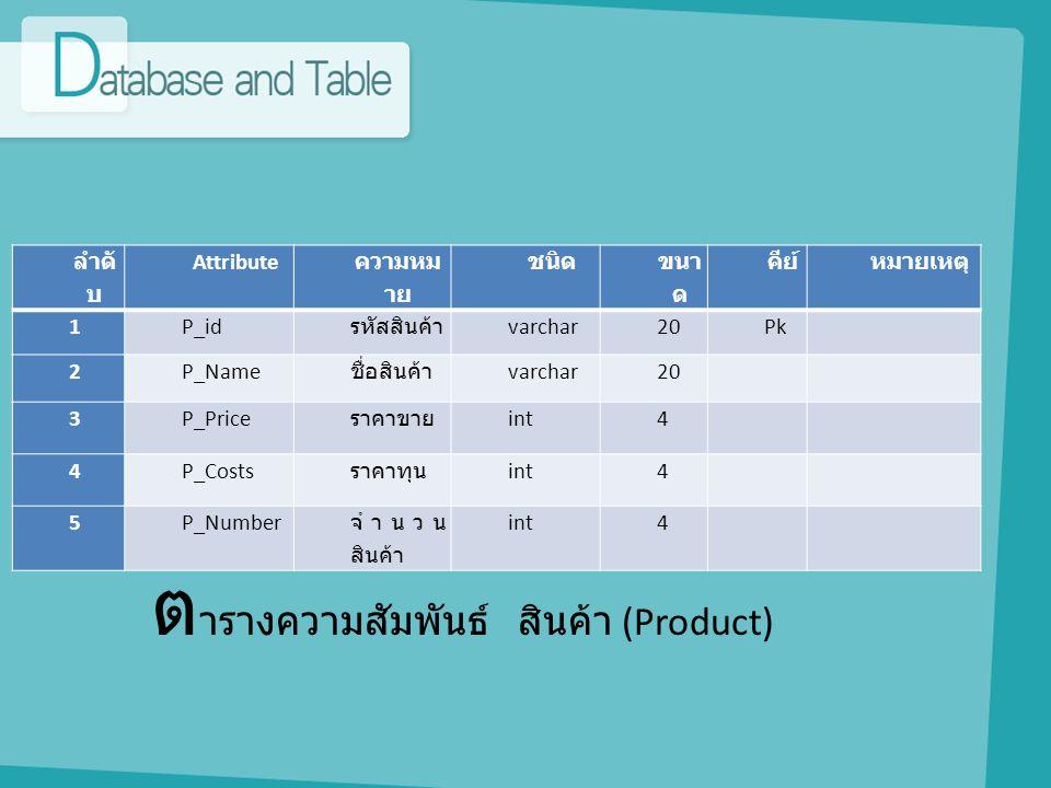 ตารางความสัมพันธ์ สินค้า (Product)