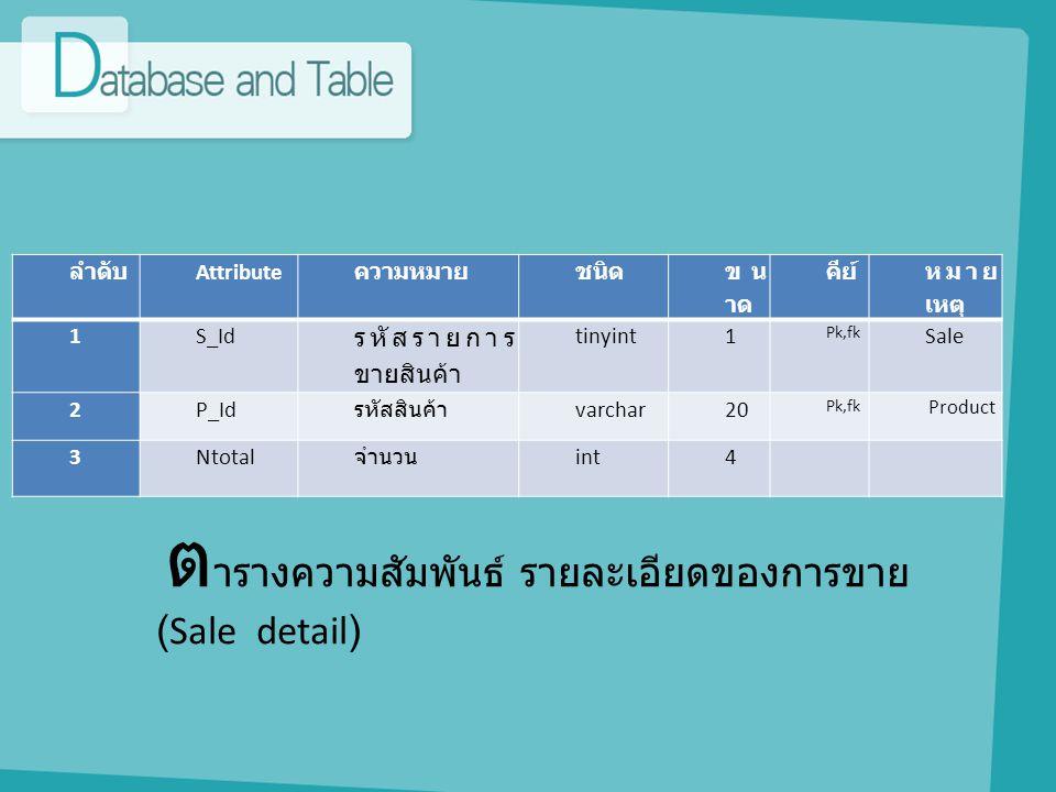 ตารางความสัมพันธ์ รายละเอียดของการขาย (Sale detail)