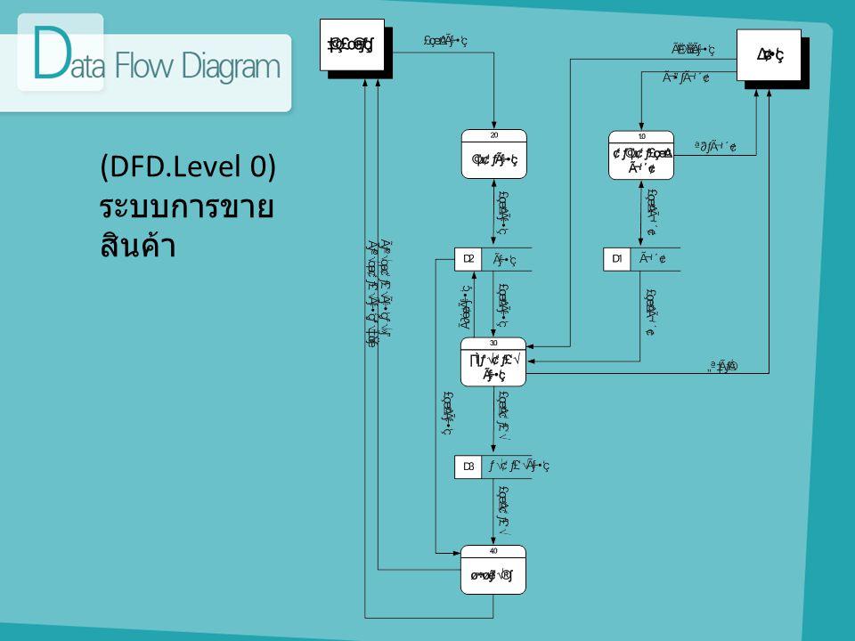 (DFD.Level 0) ระบบการขายสินค้า