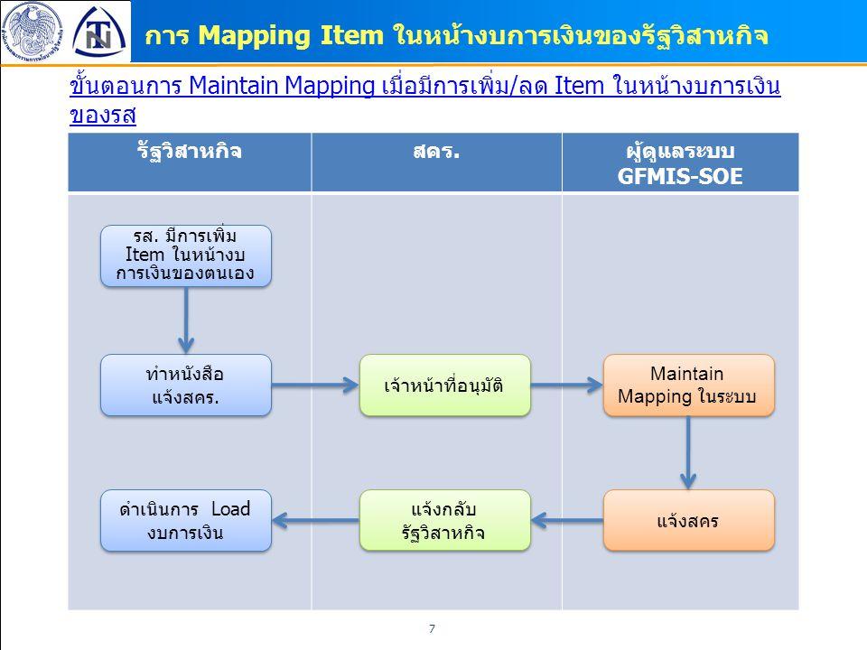 การ Mapping Item ในหน้างบการเงินของรัฐวิสาหกิจ